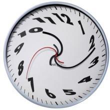 Time Management Vs Productivity
